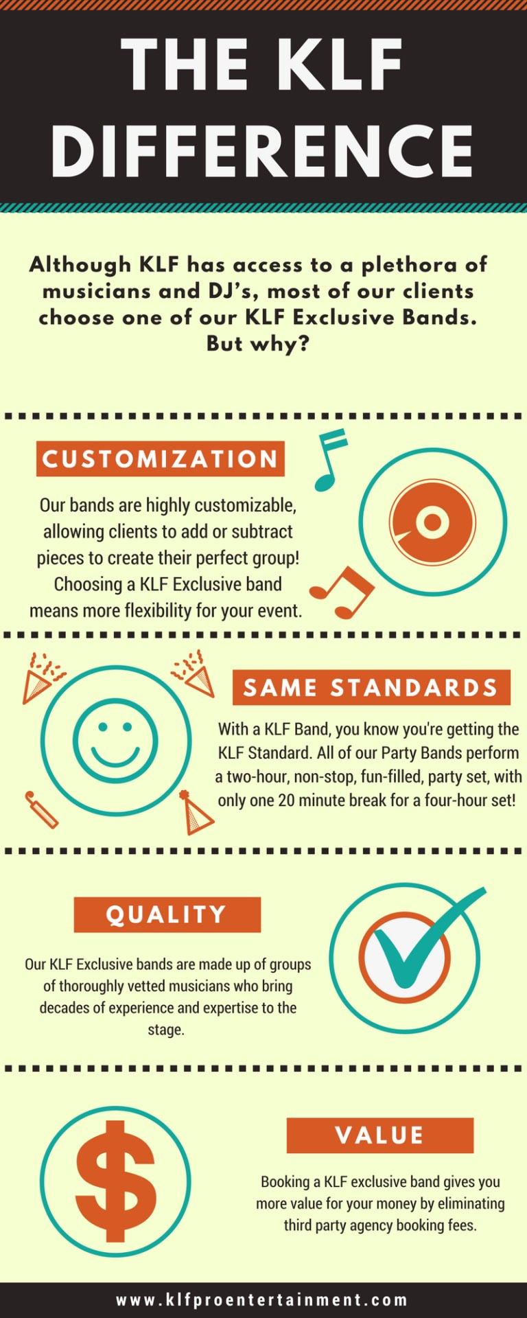 Why Book KLF Pro Entertainment Band Infographic